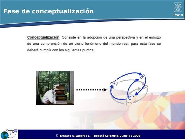 Fase de conceptualización                                                                          itson              ©   ...