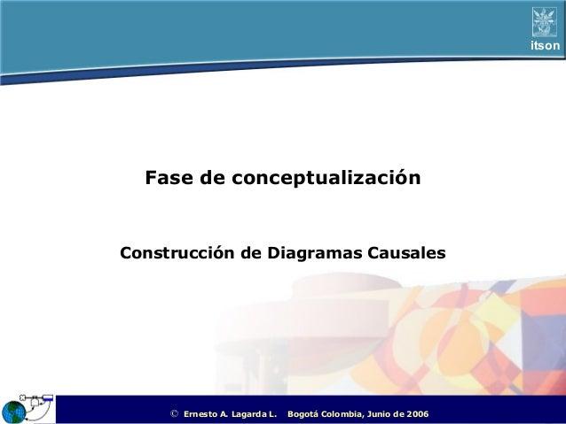 itson  Fase de conceptualizaciónConstrucción de Diagramas Causales     ©   Ernesto A. Lagarda L.   Bogotá Colombia, Junio ...