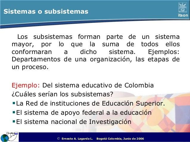 Sistemas o subsistemas                                                                              itson    Los subsistem...