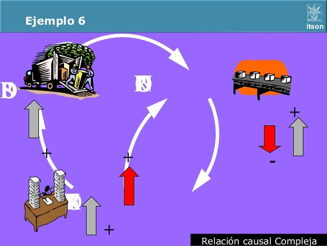 Ejemplo 6                                                 itsonPEDIOS                       P                        R    ...
