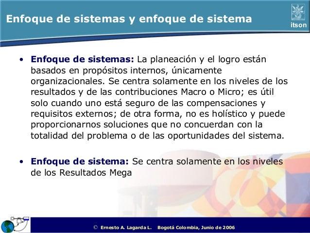 Enfoque de sistemas y enfoque de sistema                                                               itson  • Enfoque de...