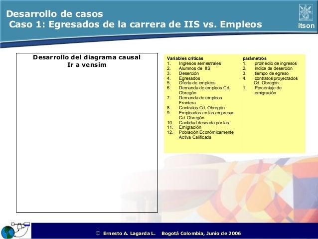 Desarrollo de casosCaso 1: Egresados de la carrera de IIS vs. Empleos                                                     ...