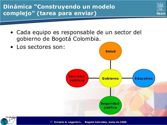 """Dinámica """"Construyendo un modelocomplejo"""" (tarea para enviar)                                                             ..."""