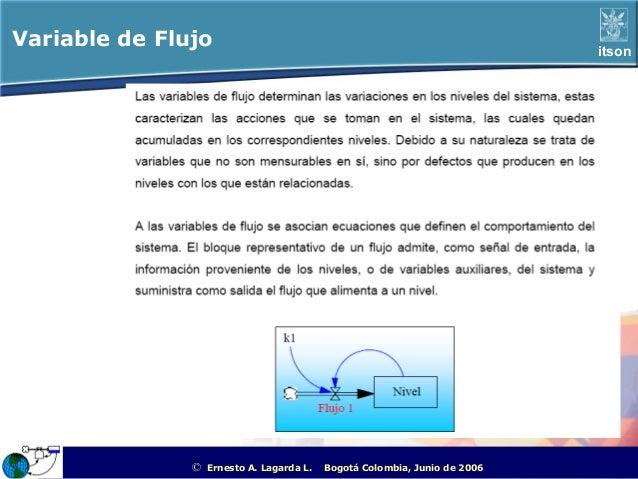 Variable de Flujo                                                                                   itson               © ...