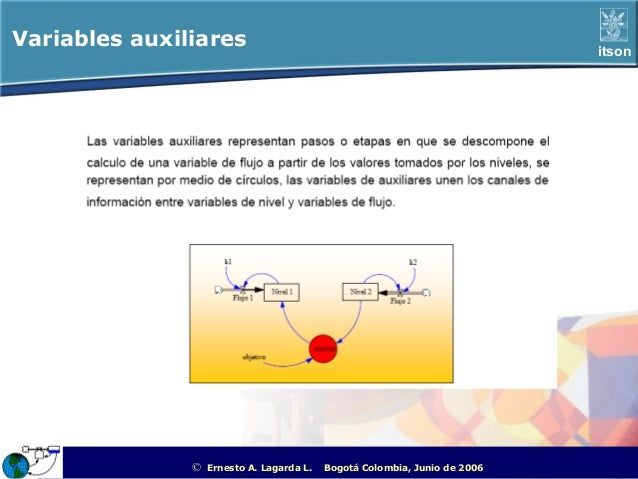 Variables auxiliares                                                                                itson               © ...