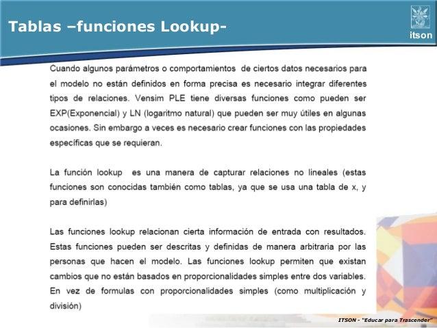 """Tablas –funciones Lookup-                           itson                            ITSON - """"Educar para Trascender"""""""