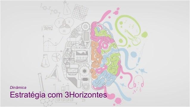 Dinâmica Estratégia com 3Horizontes