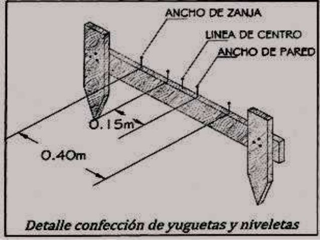 Dinamica de suelos 3 - Estacas de madera para cierres ...