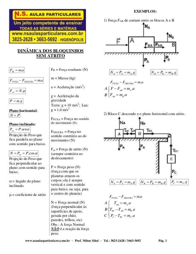 www.nsaulasparticulares.com.br – Prof. Nilton Sihel – Tel.: 3825-2628 / 3663-5692 Pág. 1 DINÂMICA DOS BLOQUINHOS SEM ATRIT...