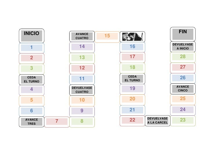 FIN15INICIO123CEDAEL TURNO4567<br />AVANCE CUATRO<br />DEVUELVASEA INICIO1614<br />281713<br />271812<br />26CEDAEL TURNO1...