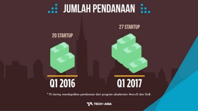 Laporan Kondisi Startup Indonesia Q1 2017