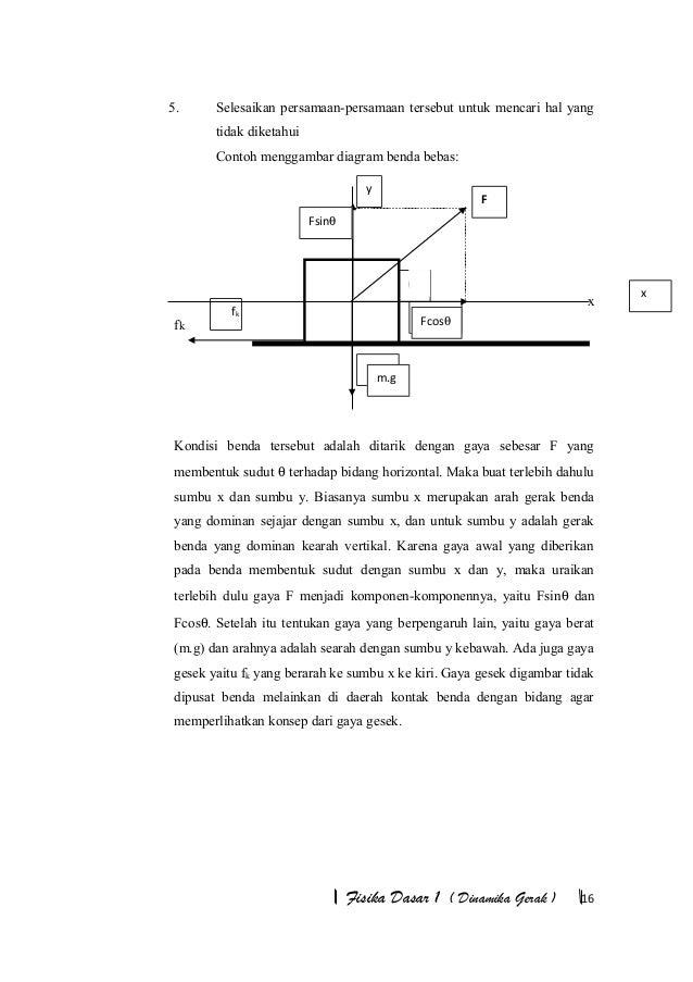Dinamika gerak 16 ccuart Image collections