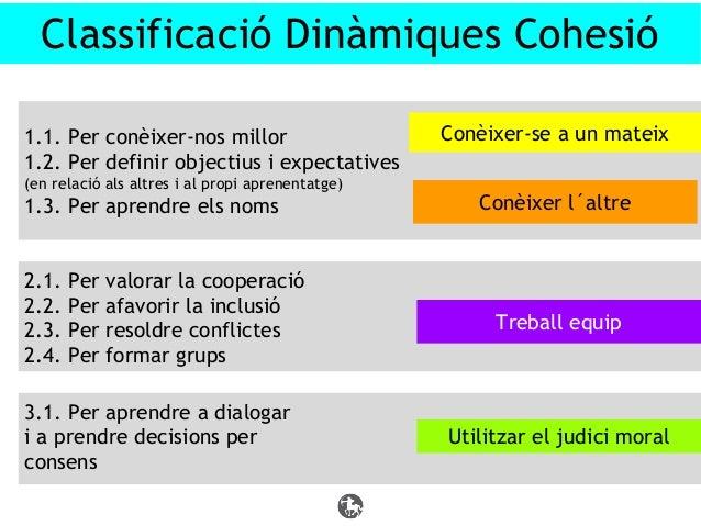 Dinàmiques de cohesió  Slide 2