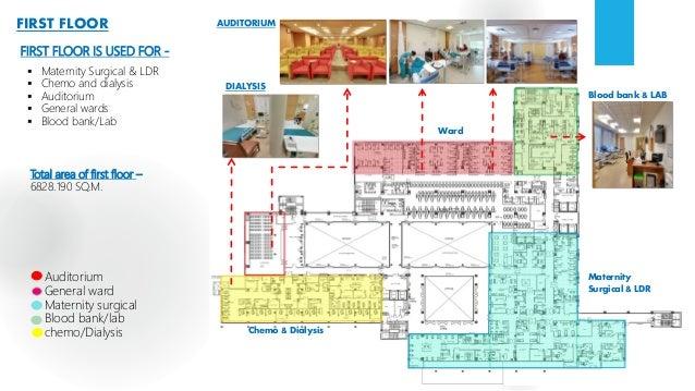 Blood Bank Laboratory Floor Plan