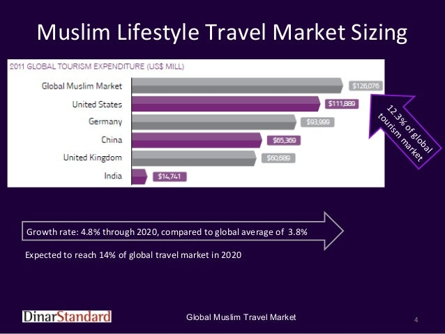 consumer lifestyles in malaysia 2018-06-11 samsung unveils new consumer segmentation model to spur growth 1.
