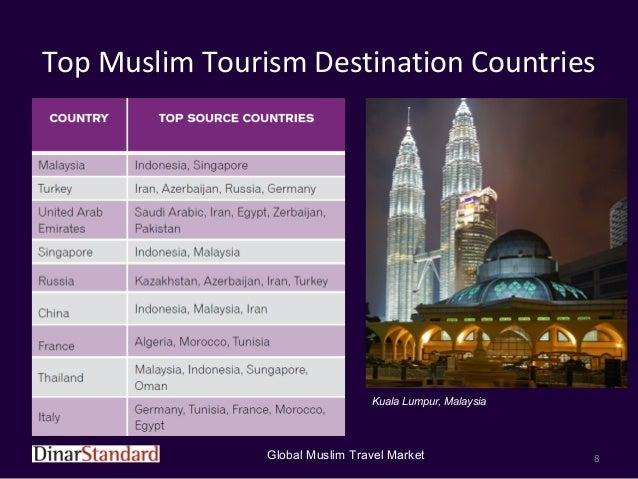 an analysis of the marketing of tourism in syria Find tourism market research reports and industry analysis for market segmentation data, market growth and new business opportu.