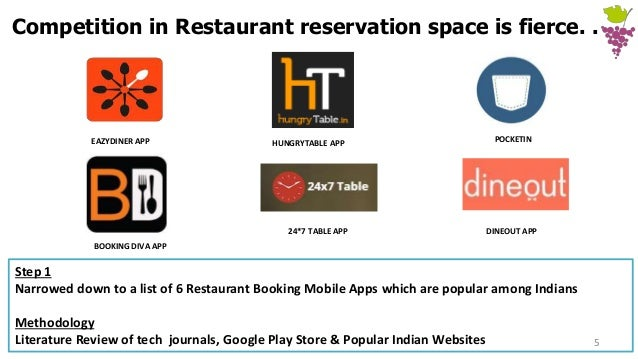 Restaurant Booking Apps India - Table booking app