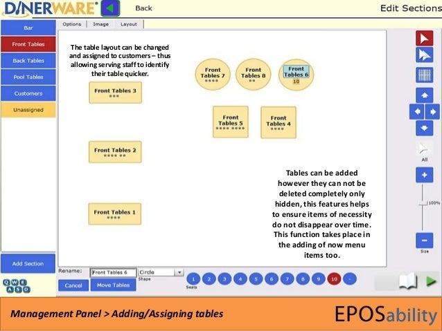 ... 25.  sc 1 st  SlideShare & Dinerware Software Guide