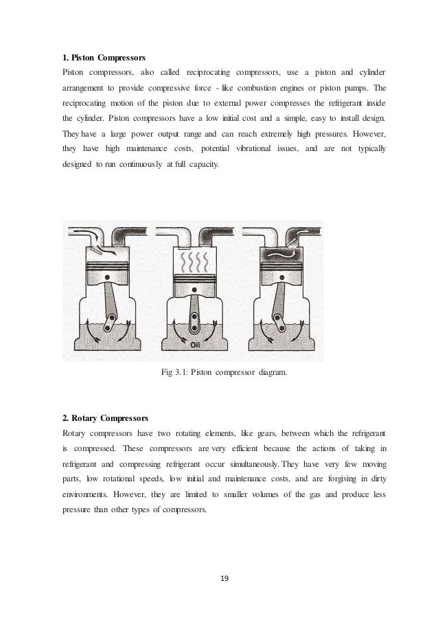 Process Design Of Water Chilling Plant