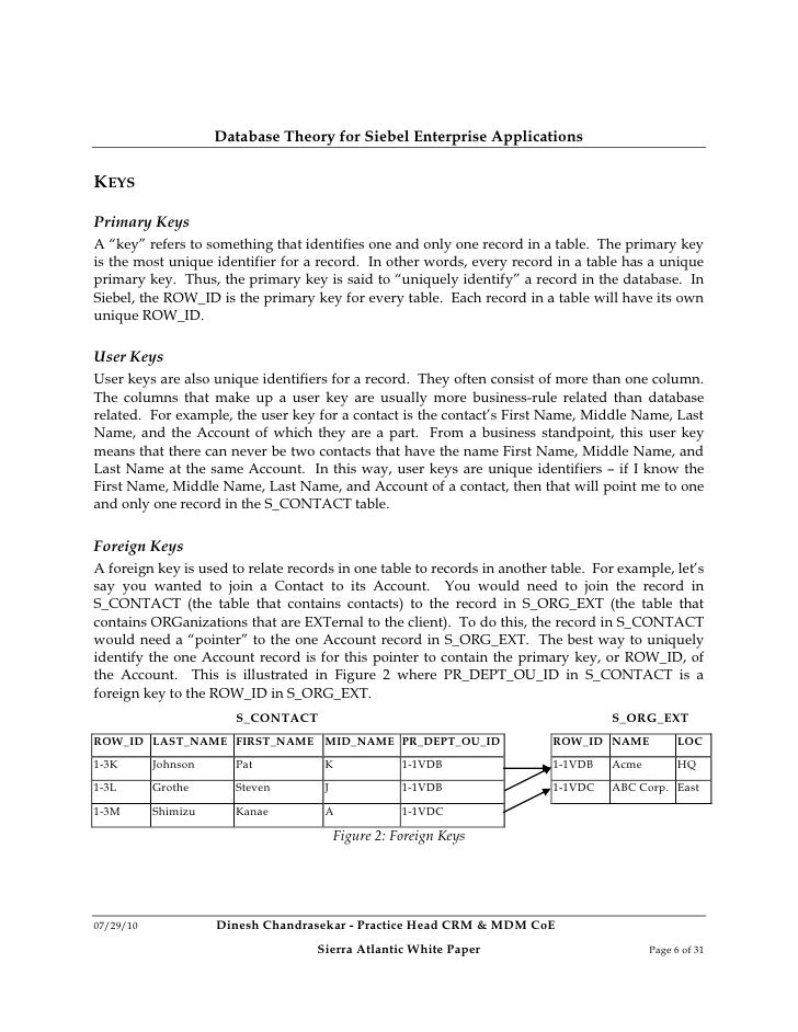 database theory An introduction to relational database theory 10 preface this book is accompanied by exercises in relational database theory, in which the exercises given at the end of each chapter (except the last) are copied and a few further exercises have been added sample.