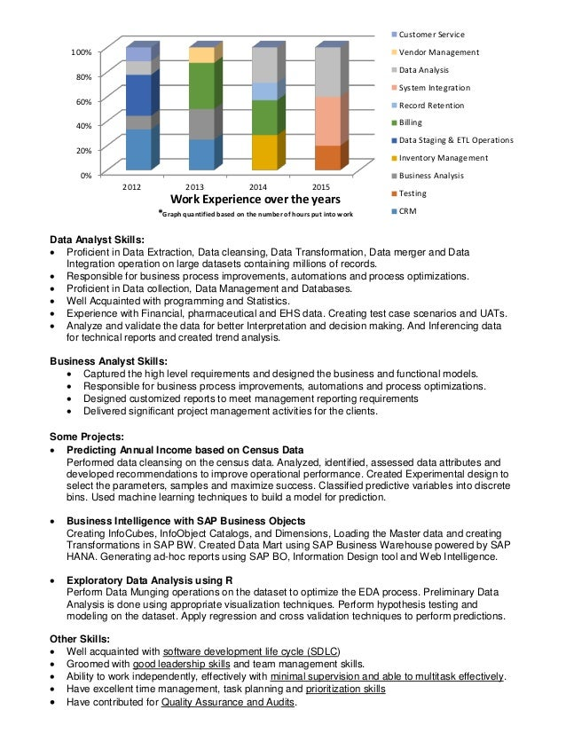 oracle apps business analyst resume free sample resume cover
