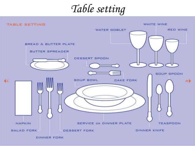 Dining etiquette-ppt