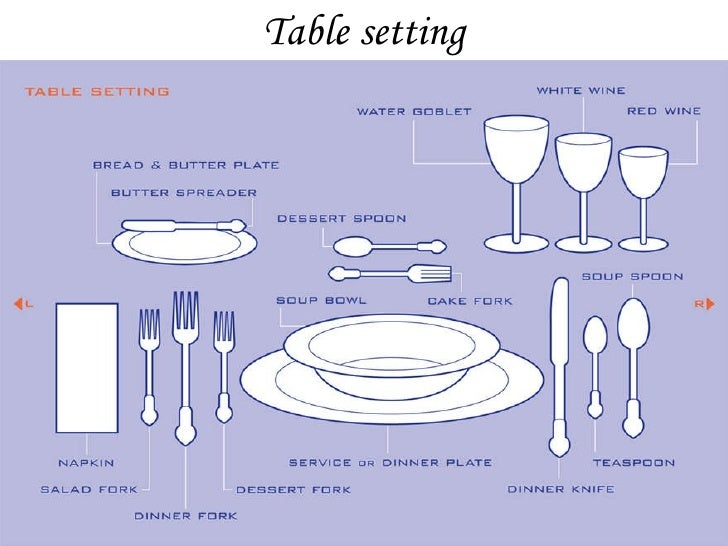 Table Setting ... Sc 1 St SlideShare  sc 1 st  pezcame.com & Setting Table Etiquette \u0026 Collection In Lunch Table Setting And Best ...