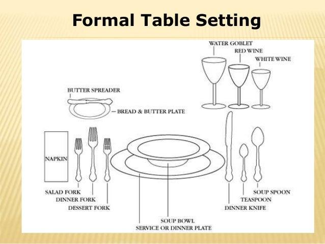 Dining etiquette for Table etiquette rules
