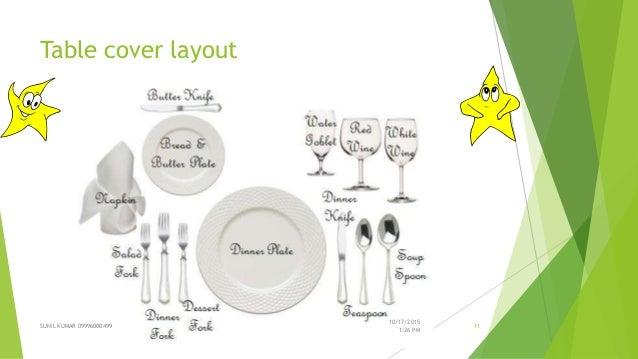 Dining etiquette : dining etiquette 11 638 from www.slideshare.net size 638 x 359 jpeg 41kB