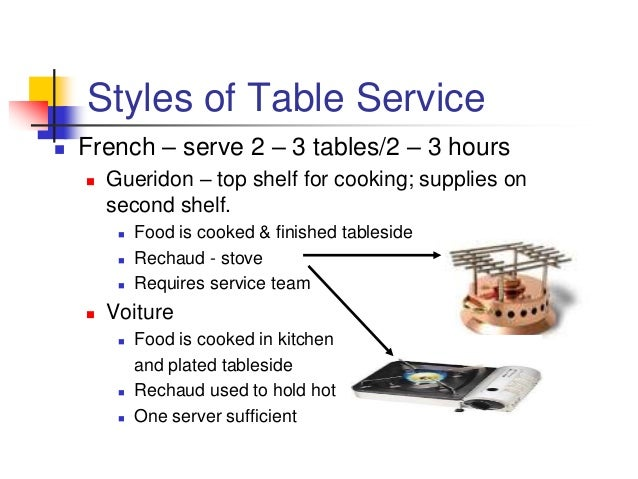 Fine Dining Proper Table Service Formal Table Setting DiagramFine