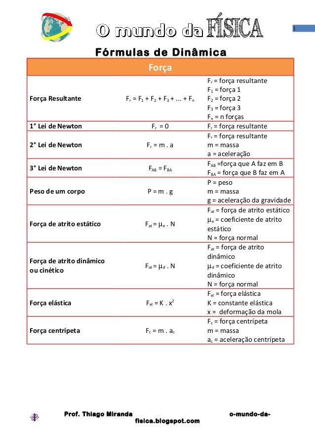 1                      Fórmulas de Dinâmica                              Força                                            ...