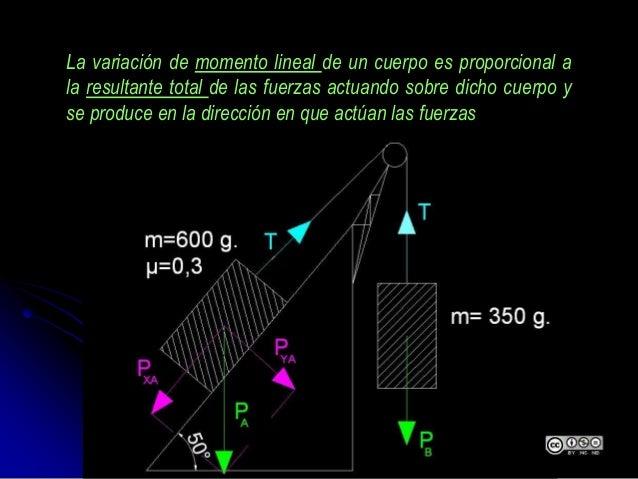 La variación de momento lineal de un cuerpo es proporcional a la resultante total de las fuerzas actuando sobre dicho cuer...