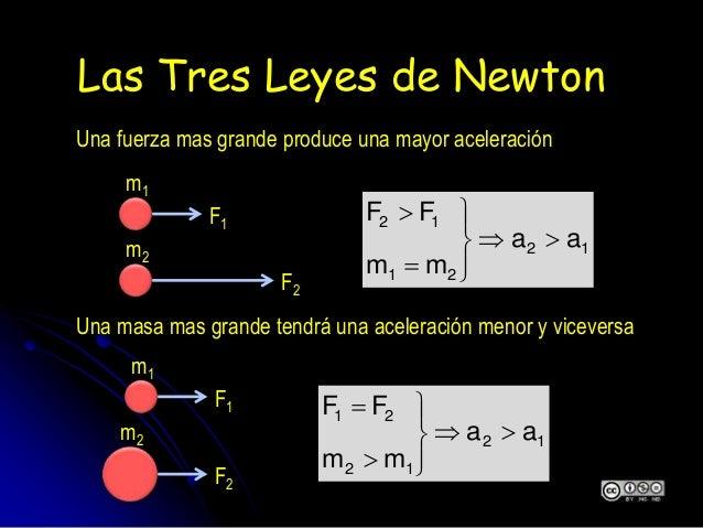 Las Tres Leyes de Newton Una fuerza mas grande produce una mayor aceleración Una masa mas grande tendrá una aceleración me...
