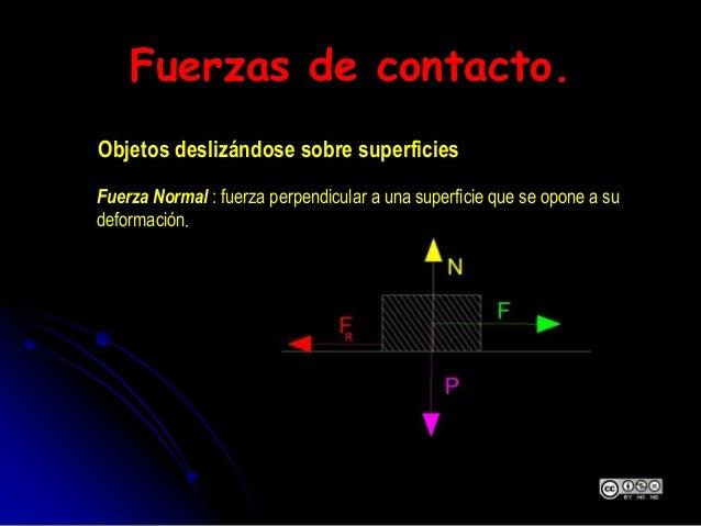 Fuerzas de contacto. Fuerza Normal : fuerza perpendicular a una superficie que se opone a su deformación. Objetos deslizán...