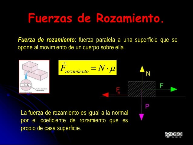 Fuerza de rozamiento: fuerza paralela a una superficie que se opone al movimiento de un cuerpo sobre ella. Fuerzas de Roza...