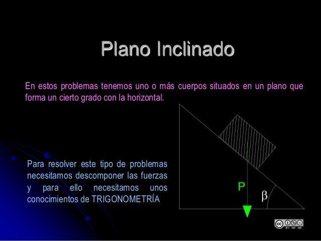 En estos problemas tenemos uno o más cuerpos situados en un plano que forma un cierto grado con la horizontal. Para resolv...
