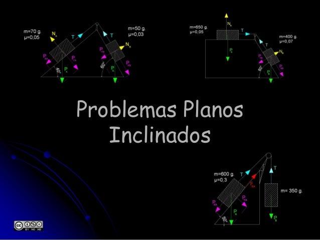 Problemas Planos Inclinados
