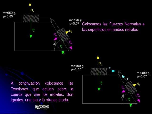 Colocamos las Fuerzas Normales a las superficies en ambos móviles A continuación colocamos las Tensiones, que actúan sobre...