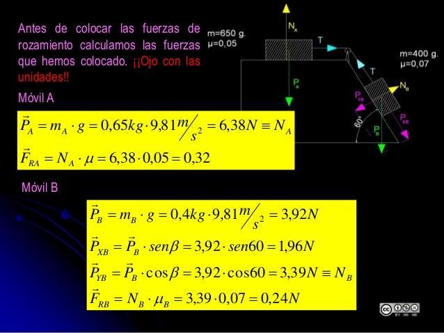 Antes de colocar las fuerzas de rozamiento calculamos las fuerzas que hemos colocado. ¡¡Ojo con las unidades!! 32,005,038,...