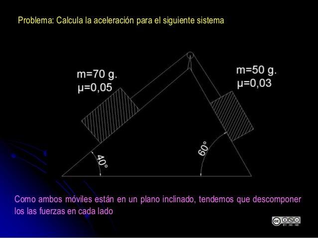 Problema: Calcula la aceleración para el siguiente sistema Como ambos móviles están en un plano inclinado, tendemos que de...