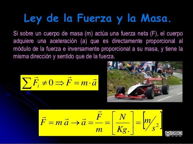 Ley de la Fuerza y la Masa.  2 . s m Kg N m F aamF          Si sobre un cuerpo de masa (m) actúa una fuer...
