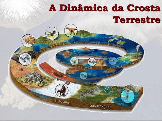 A Dinâmica da CrostaA Dinâmica da Crosta TerrestreTerrestre