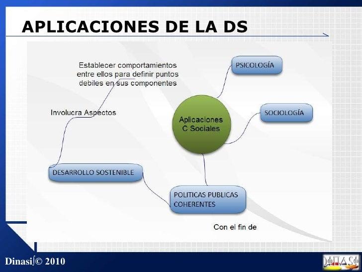 APLICACIONES DE LA DS<br />