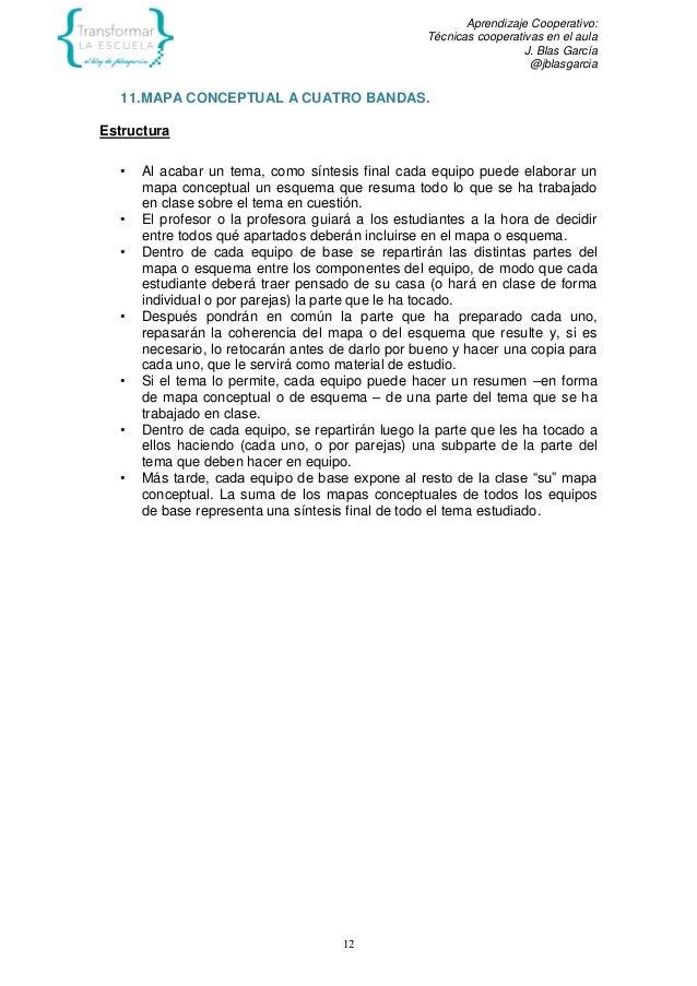 Aprendizaje Cooperativo: Técnicas cooperativas en el aula J. Blas García @jblasgarcia 12 11.MAPA CONCEPTUAL A CUATRO BANDA...