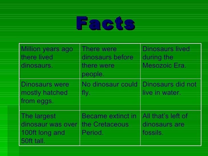 Dinosaur Facts Ppt
