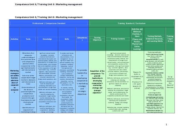 Competence Unit 6 / Training Unit 6 : Marketing management 1 Competence Unit 6 / Training Unit 6 : Marketing management Pr...