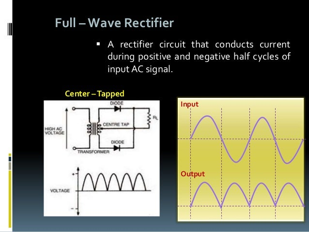 Diodes and Its Application
