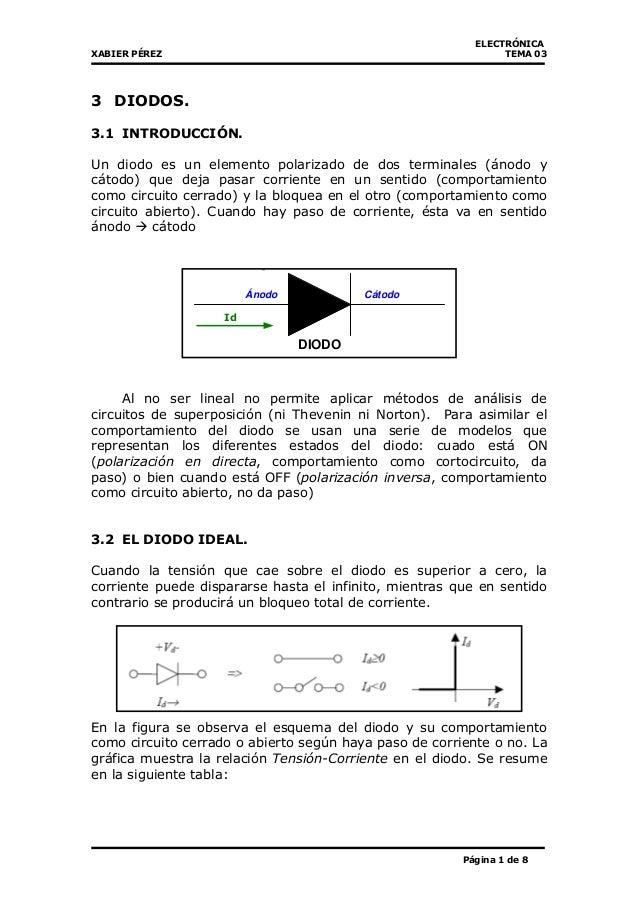 ELECTRÓNICA XABIER PÉREZ TEMA 03 Página 1 de 8 3 DIODOS. 3.1 INTRODUCCIÓN. Un diodo es un elemento polarizado de dos termi...