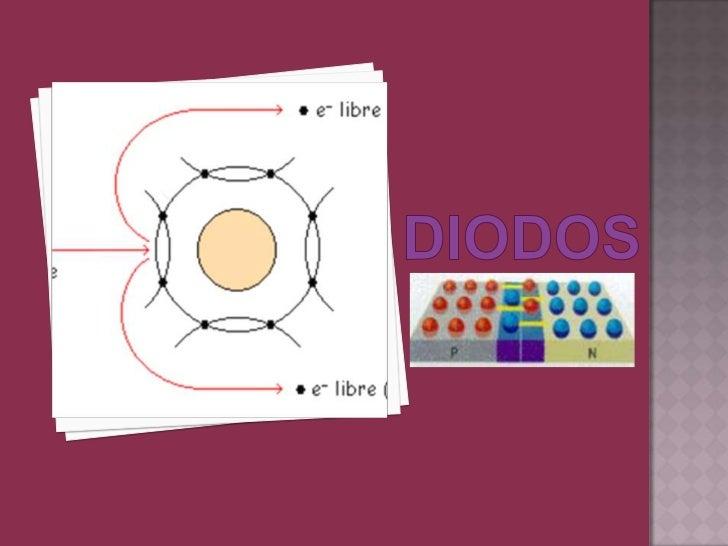 Diodo rectificadorEste diodo, como el de tubo es un rectificador, tiene una amplia coberturade usos, aunque con diferentes...