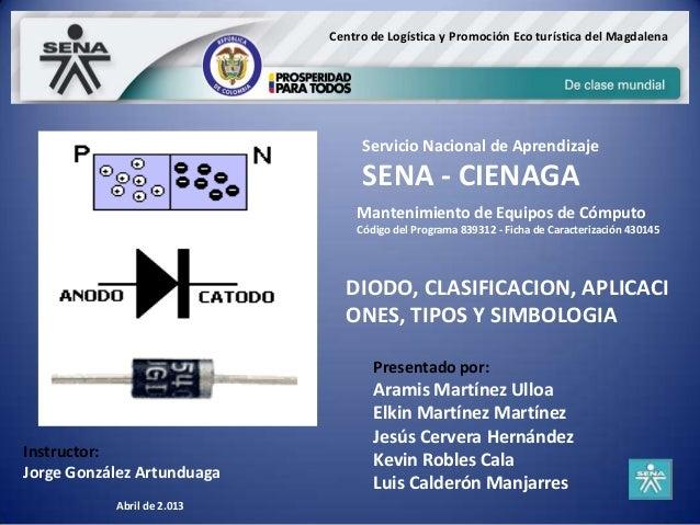 SENA - CIENAGAServicio Nacional de AprendizajeMantenimiento de Equipos de CómputoCódigo del Programa 839312 - Ficha de Car...